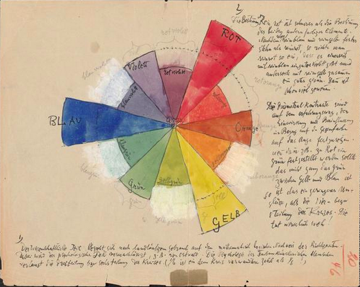 Paul Klee jegyzet